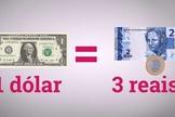 cotação alta do dólar