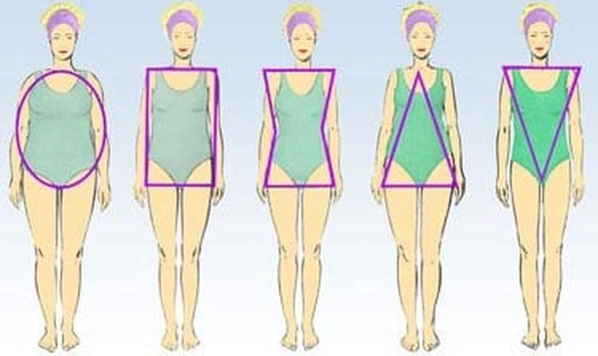 biotipo e roupas certas