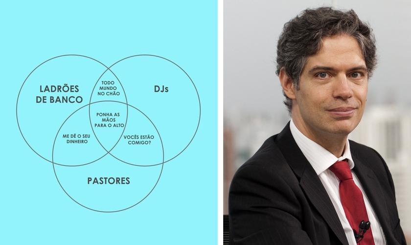 O economista Ricardo Amorim usou um infográfico para relacionar pastores, ladrões e DJs. (Foto: Reprodução/Instagram)