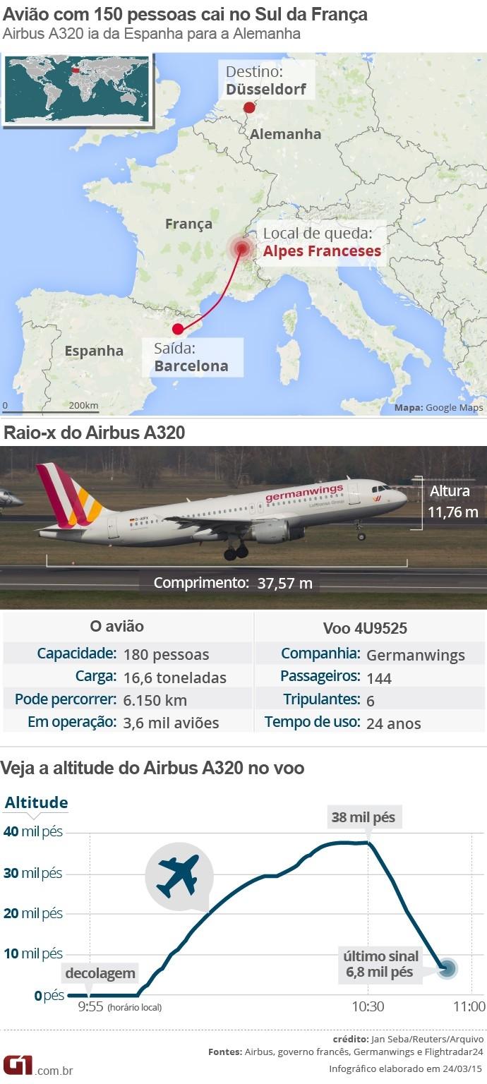 acidente aéreo Airbus320