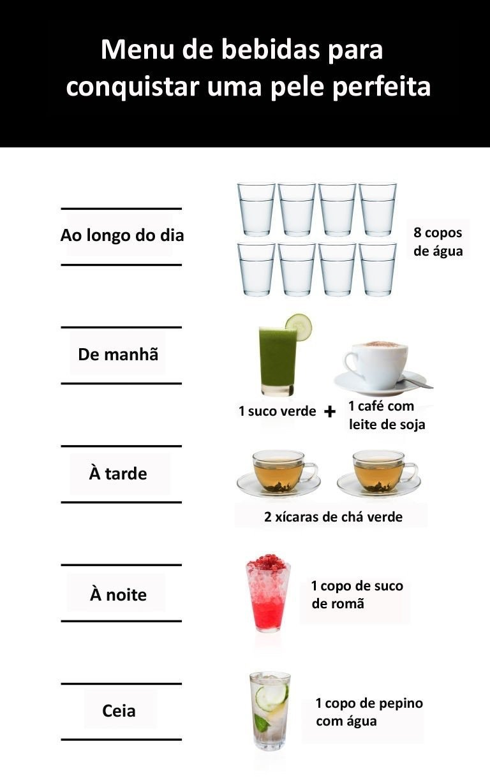 Bebidas que o corpo precisa